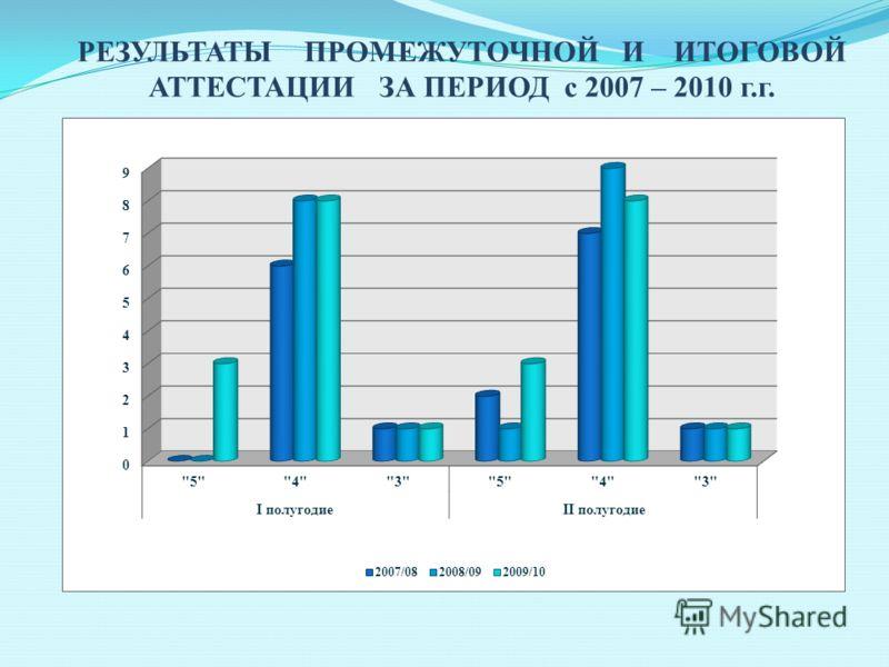 РЕЗУЛЬТАТЫ ПРОМЕЖУТОЧНОЙ И ИТОГОВОЙ АТТЕСТАЦИИ ЗА ПЕРИОД с 2007 – 2010 г.г.