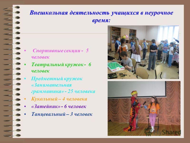Внешкольная деятельность учащихся в неурочное время: Спортивные секции - 5 человек Театральный кружок - 6 человек Предметный кружок «Занимательная грамматика» - 25 человека Кукольный – 4 человека «Затейник» - 6 человек Танцевальный – 3 человек