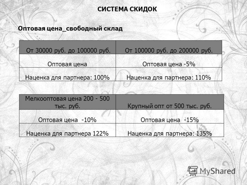 СИСТЕМА СКИДОК Оптовая цена_свободный склад От 30000 руб. до 100000 руб.От 100000 руб. до 200000 руб. Оптовая ценаОптовая цена -5% Наценка для партнера: 100%Наценка для партнера: 110% Мелкооптовая цена 200 - 500 тыс. руб.Крупный опт от 500 тыс. руб.