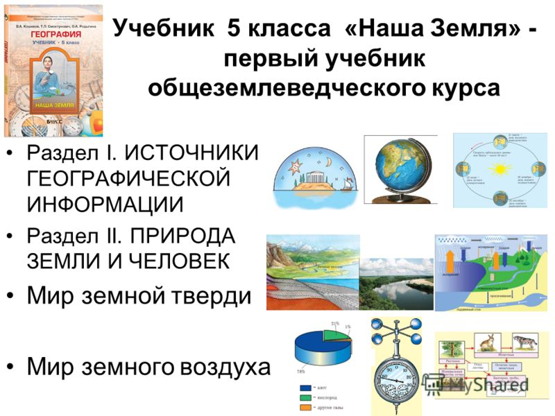 Учебник 5 класса «Наша Земля» - первый учебник общеземлеведческого курса Раздел I. ИСТОЧНИКИ ГЕОГРАФИЧЕСКОЙ ИНФОРМАЦИИ Раздел II. ПРИРОДА ЗЕМЛИ И ЧЕЛОВЕК Мир земной тверди Мир земного воздуха