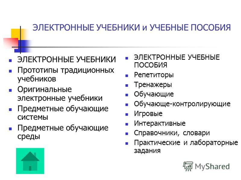 ЭЛЕКТРОННЫЕ УЧЕБНИКИ и УЧЕБНЫЕ ПОСОБИЯ ЭЛЕКТРОННЫЕ УЧЕБНИКИ Прототипы традиционных учебников Оригинальные электронные учебники Предметные обучающие системы Предметные обучающие среды ЭЛЕКТРОННЫЕ УЧЕБНЫЕ ПОСОБИЯ Репетиторы Тренажеры Обучающие Обучающе