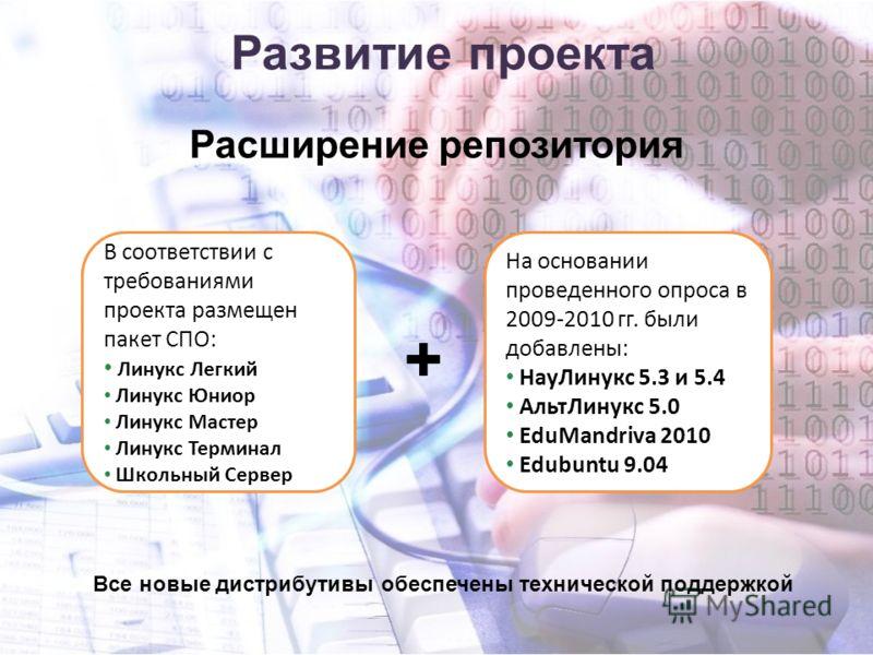 Расширение репозитория В соответствии с требованиями проекта размещен пакет СПО: Линукс Легкий Линукс Юниор Линукс Мастер Линукс Терминал Школьный Сервер На основании проведенного опроса в 2009-2010 гг. были добавлены: НауЛинукс 5.3 и 5.4 АльтЛинукс