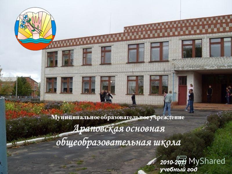 Муниципальное образовательное учреждение Араповская основная общеобразовательная школа 2010-2011 учебный год