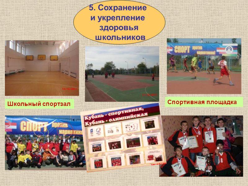 5. Сохранение и укрепление здоровья школьников Школьный спортзал Спортивная площадка