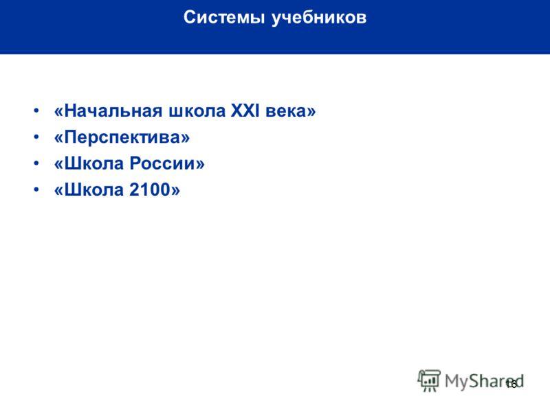 «Начальная школа XXI века» «Перспектива» «Школа России» «Школа 2100» 16 Системы учебников
