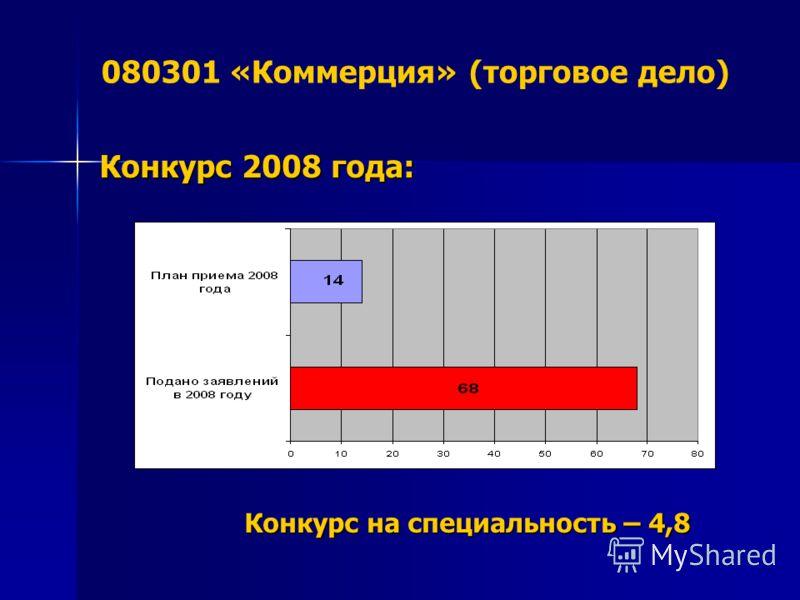080301 «Коммерция» (торговое дело) Конкурс 2008 года: Конкурс на специальность – 4,8