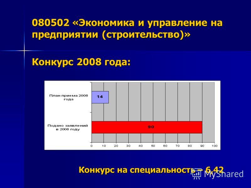 080502 «Экономика и управление на предприятии (строительство)» Конкурс 2008 года: Конкурс на специальность – 6,42
