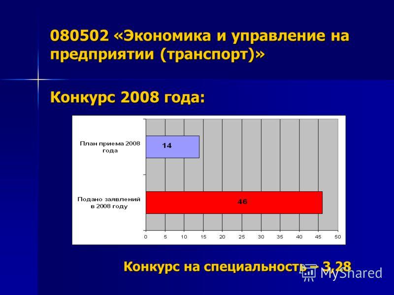 080502 «Экономика и управление на предприятии (транспорт)» Конкурс 2008 года: Конкурс на специальность – 3,28