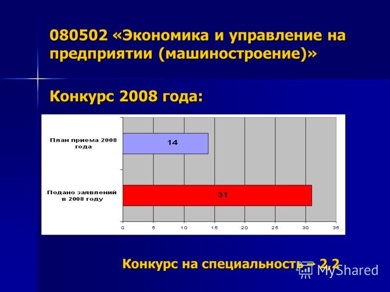 080502 «Экономика и управление на предприятии (машиностроение)» Конкурс 2008 года: Конкурс на специальность – 2,2
