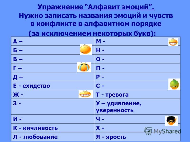 Упражнение Алфавит эмоций. Нужно записать названия эмоций и чувств в конфликте в алфавитном порядке (за исключением некоторых букв): А –М - Б –Н - В –О - Г –П - Д –Р - Е - ехидствоС - Ж -Т - тревога З -У – удивление, уверенность И -Ч - К - кичливость