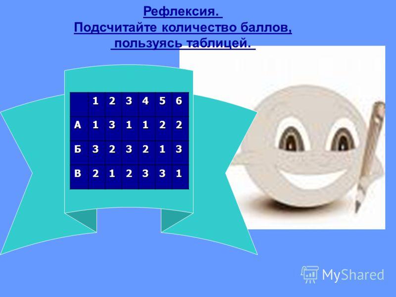 123456А131122 Б323213 В212331 Рефлексия. Подсчитайте количество баллов, пользуясь таблицей.