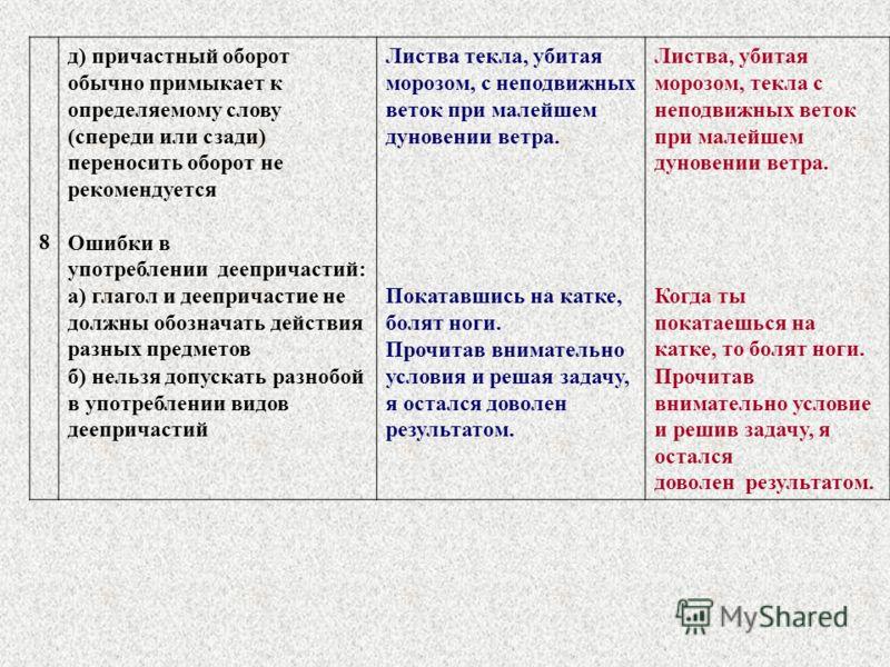 7Ошибки в формообразовании причастий: а) недопустимо одновременное использование суффиксов – ова – и – ем б) нельзя пропустить суффикс – ая в причастиях, образуемых от возвратных глаголов в) недопустимо рассогласовывание причастия во времени с глагол