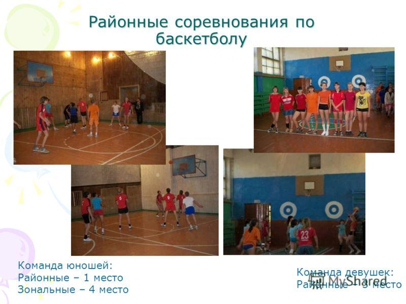 Районные соревнования по баскетболу Команда юношей: Районные – 1 место Зональные – 4 место Команда девушек: Районные – 3 место