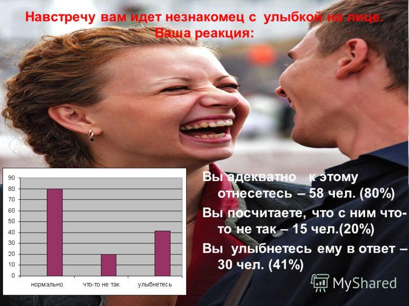 Навстречу вам идет незнакомец с улыбкой на лице. Ваша реакция: Вы адекватно к этому отнесетесь – 58 чел. (80%) Вы посчитаете, что с ним что- то не так – 15 чел.(20%) Вы улыбнетесь ему в ответ – 30 чел. (41%)