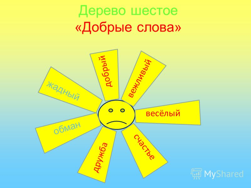 Дерево шестое «Добрые слова» груб ый вежливый добрый жадный весёлый счастье дружба обман