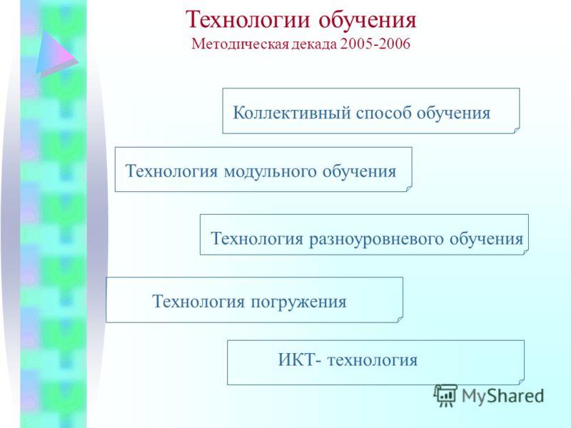 Технологии обучения Методическая декада 2005-2006 Коллективный способ обучения Технология модульного обучения Технология разноуровневого обучения Технология погружения ИКТ- технология