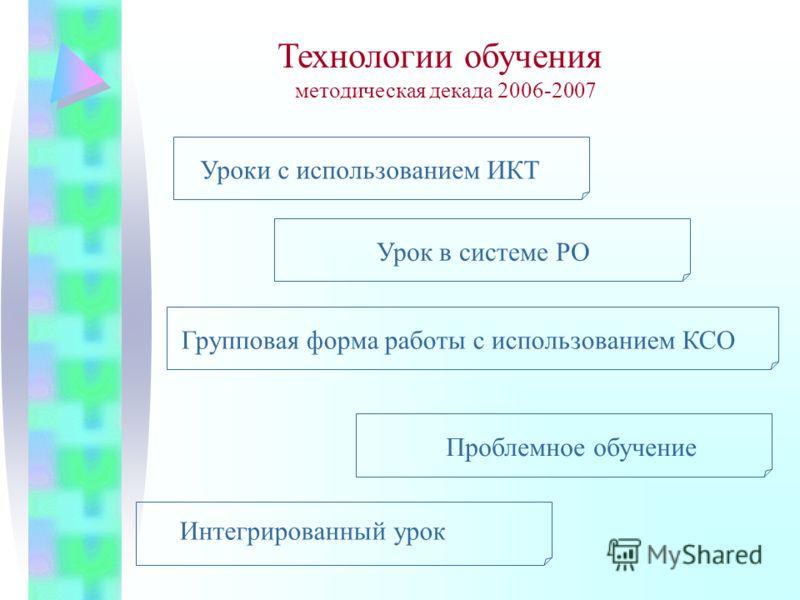 Технологии обучения методическая декада 2006-2007 Уроки с использованием ИКТ Урок в системе РО Групповая форма работы с использованием КСО Проблемное обучение Интегрированный урок