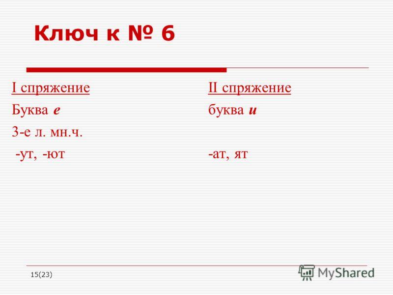 15(23) Ключ к 6 I спряжениеII спряжение Буква ебуква и 3-е л. мн.ч. -ут, -ют-ат, ят