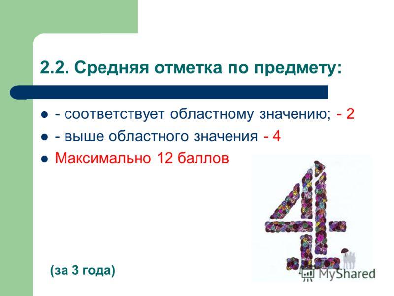 2.2. Средняя отметка по предмету: - соответствует областному значению; - 2 - выше областного значения - 4 Максимально 12 баллов (за 3 года)