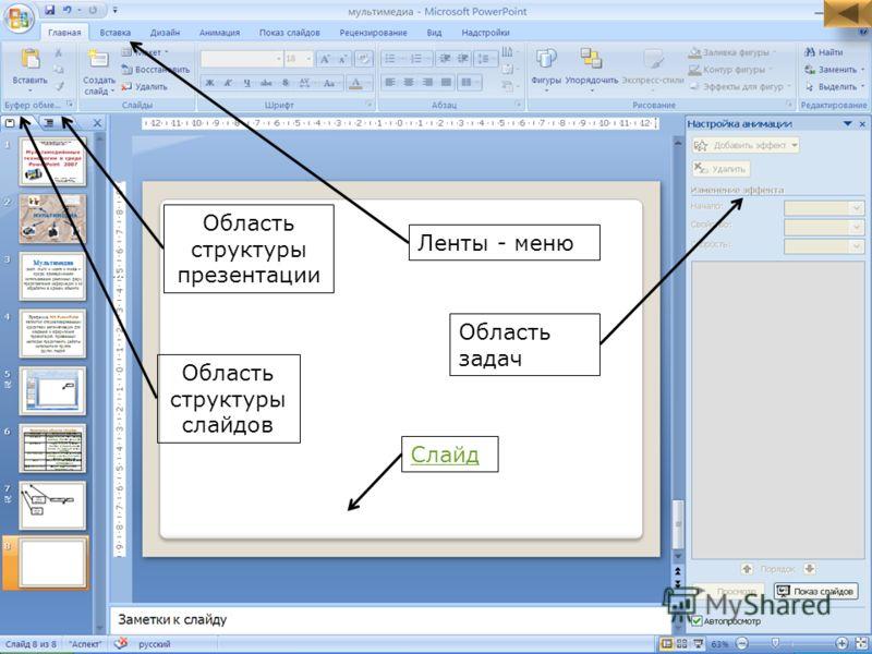 Область задач Ленты - меню Область структуры слайдов Область структуры презентации Слайд