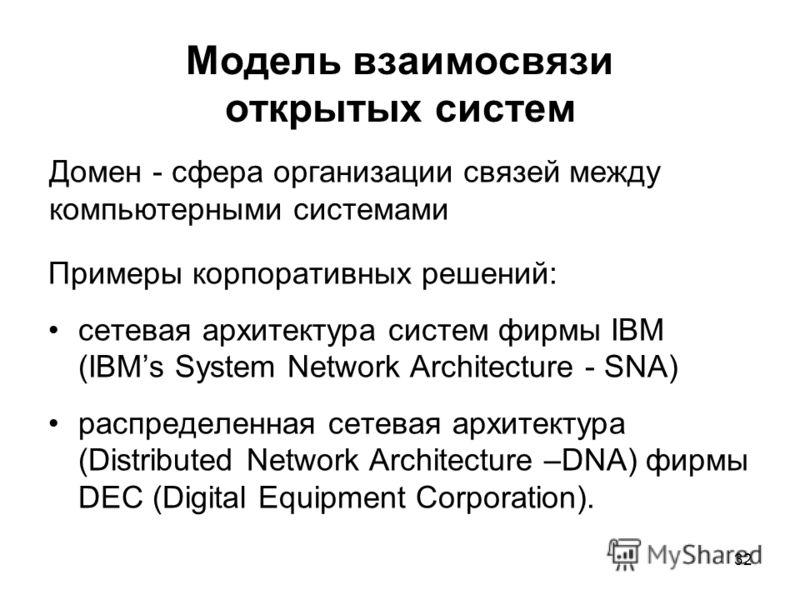 32 Модель взаимосвязи открытых систем Примеры корпоративных решений: сетевая архитектура систем фирмы IBM (IBMs System Network Architecture - SNA) распределенная сетевая архитектура (Distributed Network Architecture –DNA) фирмы DEC (Digital Equipment