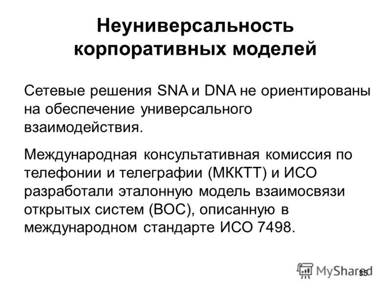 35 Неуниверсальность корпоративных моделей Сетевые решения SNA и DNA не ориентированы на обеспечение универсального взаимодействия. Международная консультативная комиссия по телефонии и телеграфии (МККТТ) и ИСО разработали эталонную модель взаимосвяз