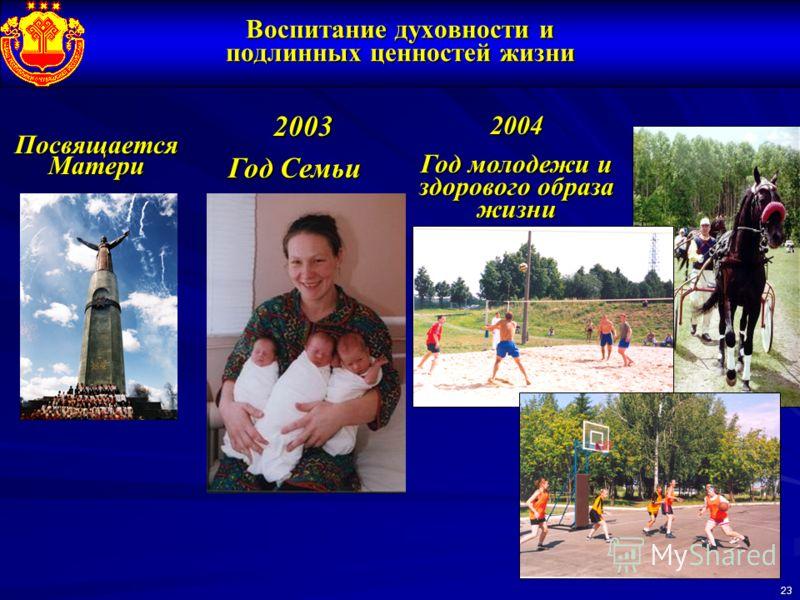 23 Воспитание духовности и подлинных ценностей жизни Посвящается Матери 2003 Год Семьи 2004 Год молодежи и здорового образа жизни