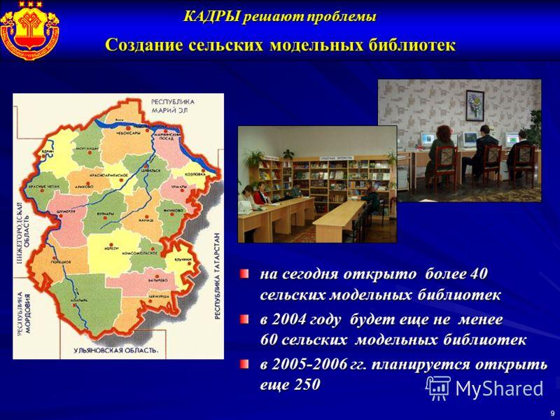 9 КАДРЫ решают проблемы Создание сельских модельных библиотек на сегодня открыто более 40 сельских модельных библиотек в 2004 году будет еще не менее 60 сельских модельных библиотек в 2005-2006 гг. планируется открыть еще 250