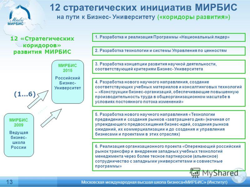 13 12 стратегических инициатив МИРБИС на пути к Бизнес- Университету («коридоры развития») 1. Разработка и реализация Программы «Национальный лидер» 2. Разработка технологии и системы Управления по ценностям 4. Разработка нового научного направления,