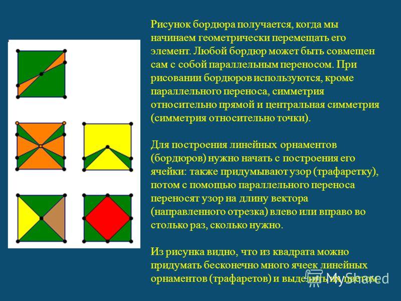 Рисунок бордюра получается, когда мы начинаем геометрически перемещать его элемент. Любой бордюр может быть совмещен сам с собой параллельным переносом. При рисовании бордюров используются, кроме параллельного переноса, симметрия относительно прямой