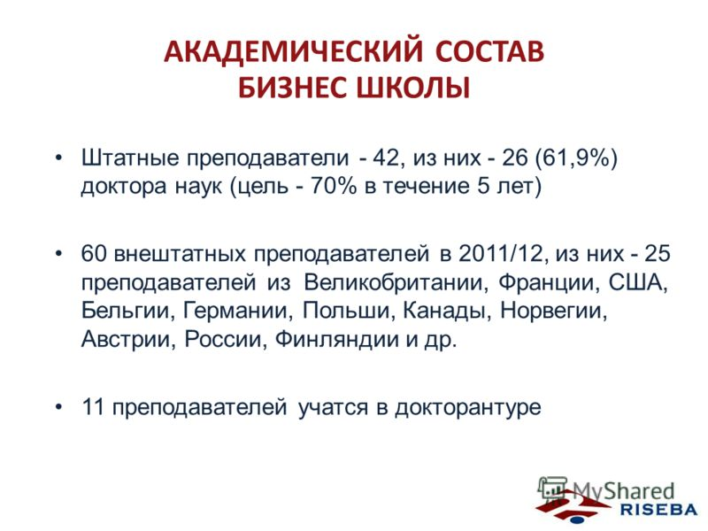 АКАДЕМИЧЕСКИЙ СОСТАВ БИЗНЕС ШКОЛЫ Штатные преподаватели - 42, из них - 26 (61,9%) доктора наук (цель - 70% в течение 5 лет) 60 внештатных преподавателей в 2011/12, из них - 25 преподавателей из Великобритании, Франции, США, Бельгии, Германии, Польши,