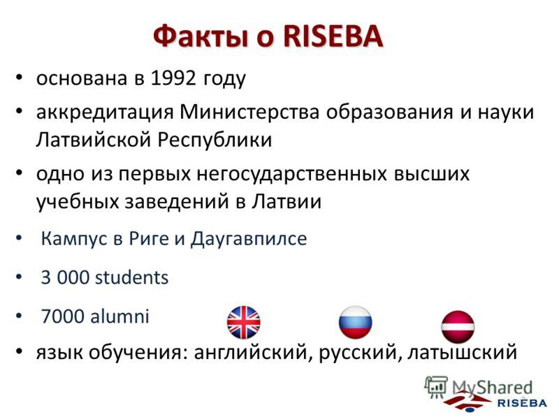 Факты о RISEBA основана в 1992 году аккредитация Министерства образования и науки Латвийской Республики одно из первых негосударственных высших учебных заведений в Латвии Кампус в Риге и Даугавпилсе 3 000 students 7000 alumni язык обучения: английски