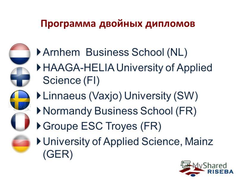 Программа двойных дипломов Arnhem Business School (NL) HAAGA-HELIA University of Applied Science (FI) Linnaeus (Vaxjo) University (SW) Normandy Business School (FR) Groupe ESC Troyes (FR) University of Applied Science, Mainz (GER) 27