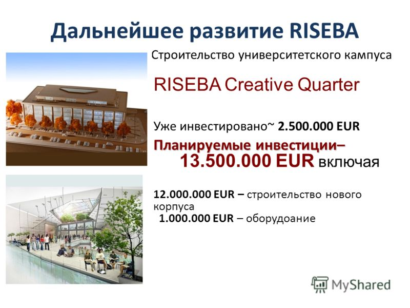 Дальнейшее развитие RISEBA RISEBA Creative Quarter Строительство университетского кампуса Уже инвестировано~ 2.500.000 EUR Планируемые инвестиции– 13.500.000 EUR включая 12.000.000 EUR – строительство нового корпуса 1.000.000 EUR – оборудоание