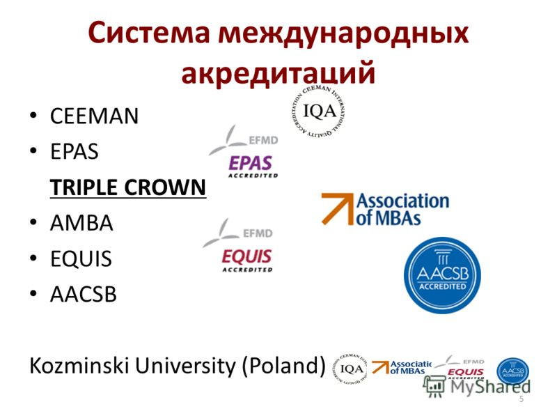 Система международных акредитаций CEEMAN EPAS TRIPLE CROWN AMBA EQUIS AACSB Kozminski University (Poland) 5
