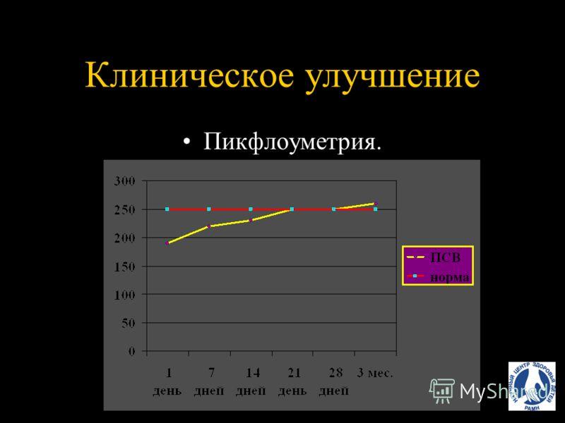 Продолжительность ОРИ