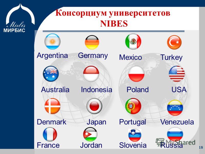 Об Институте Программы Учебный процесс Преимущества 18 Консорциум университетов NIBES ArgentinaGermany MexicoTurkey AustraliaIndonesiaPolandUSA DenmarkJapanPortugalVenezuela France JordanSloveniaRussia