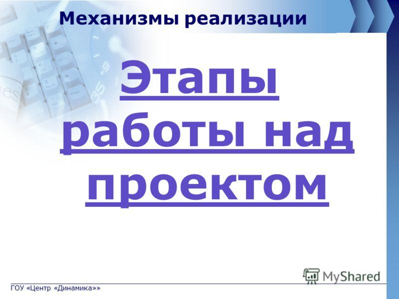 Механизмы реализации Этапы работы над проектом ГОУ «Центр «Динамика»»
