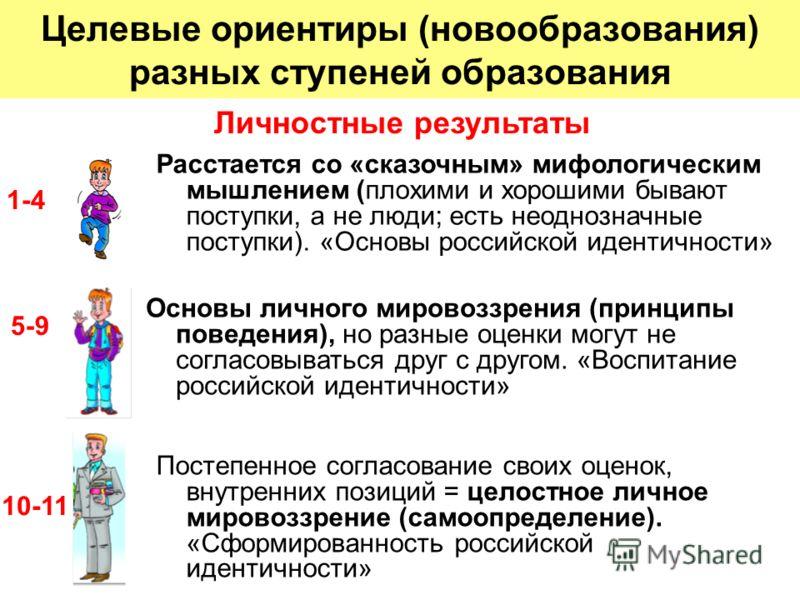 Целевые ориентиры (новообразования) разных ступеней образования Постепенное согласование своих оценок, внутренних позиций = целостное личное мировоззрение (самоопределение). «Сформированность российской идентичности» 1-4 5-9 10-11 Личностные результа