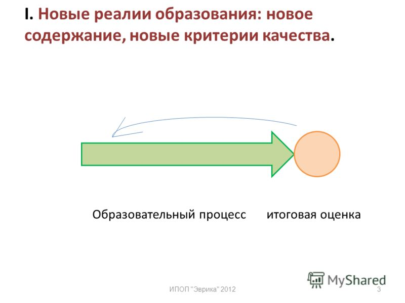 I. Новые реалии образования: новое содержание, новые критерии качества. ИПОП Эврика 2012 3 Образовательный процесс итоговая оценка