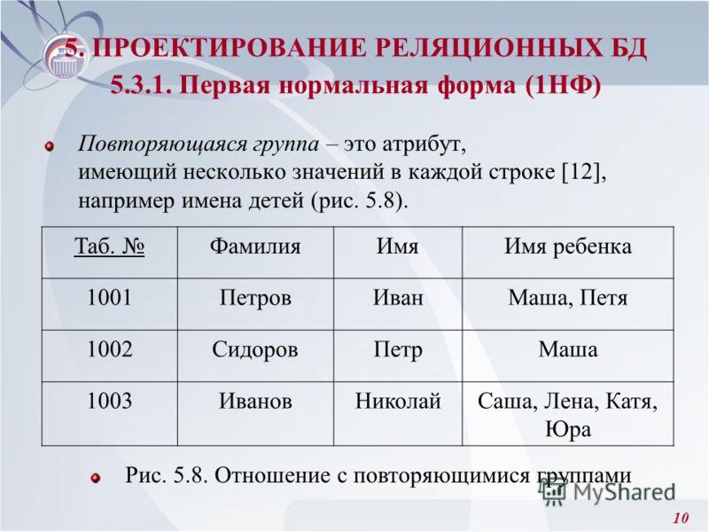 10 5. ПРОЕКТИРОВАНИЕ РЕЛЯЦИОННЫХ БД 5.3.1. Первая нормальная форма (1НФ) Повторяющаяся группа – это атрибут, имеющий несколько значений в каждой строке [12], например имена детей (рис. 5.8). Рис. 5.8. Отношение с повторяющимися группами Таб. ФамилияИ