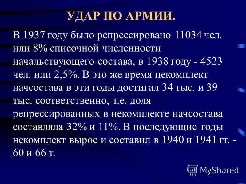 УДАР ПО АРМИИ. В 1937 году было репрессировано 11034 чел. или 8% списочной численности начальствующего состава, в 1938 году - 4523 чел. или 2,5%. В это же время некомплект начсостава в эти годы достигал 34 тыс. и 39 тыс. соответственно, т.е. доля реп