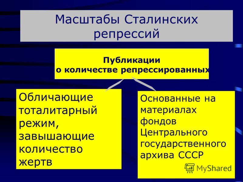 Масштабы Cталинских репрессий Публикации о количестве репрессированных Обличающие тоталитарный режим, завышающие количество жертв Основанные на материалах фондов Центрального государственного архива СССР