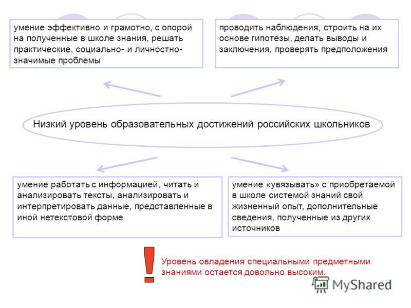 Низкий уровень образовательных достижений российских школьников умение эффективно и грамотно, с опорой на полученные в школе знания, решать практические, социально- и личностно- значимые проблемы умение «увязывать» с приобретаемой в школе системой зн
