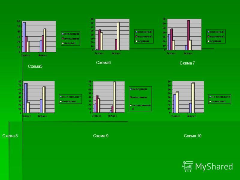 Схема5 Схема6 Схема 7 Схема 8 Схема 9 Схема 10