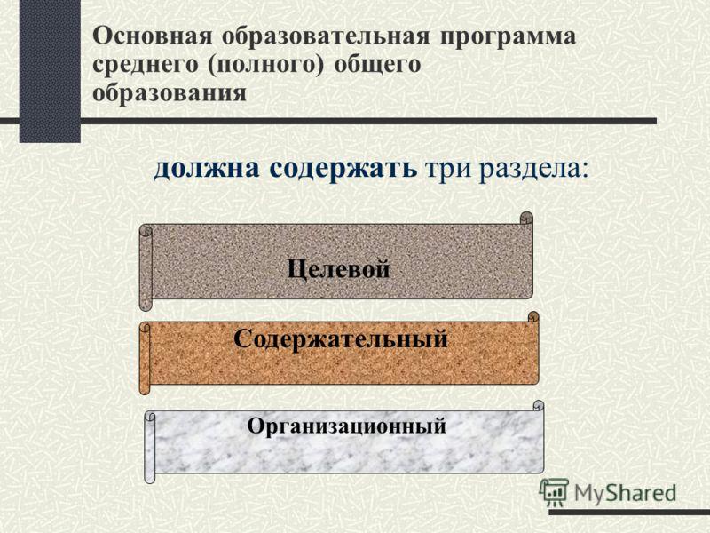 Основная образовательная программа среднего (полного) общего образования должна содержать три раздела: Целевой Содержательный Организационный