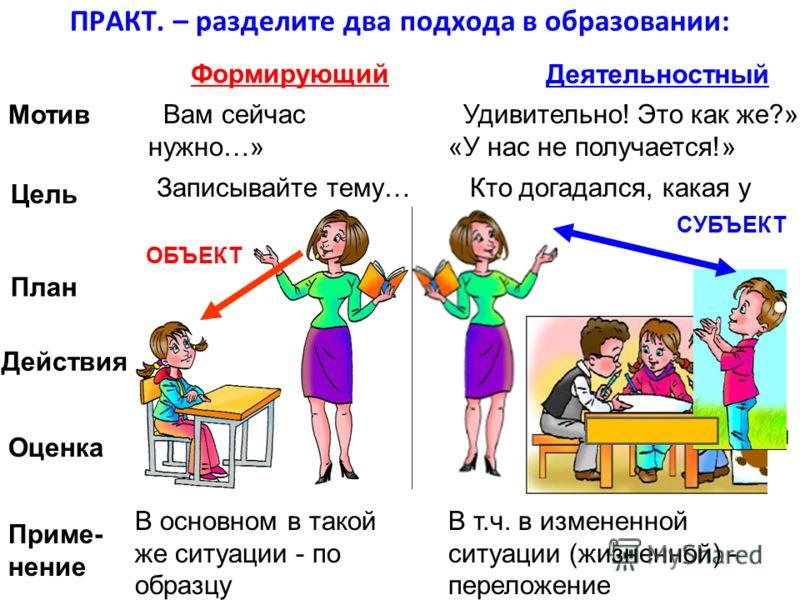 Деятельностный ПРАКТ. – разделите два подхода в образовании: Формирующий «Вам сейчас нужно…» «Записывайте тему… Цель нашего урока…» Первое…» Сообщение, понимание, усвоение «Вам все понятно? Повторите!» В основном в такой же ситуации - по образцу Моти