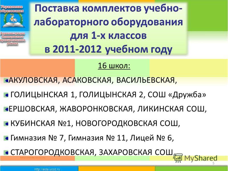 5 16 школ: АКУЛОВСКАЯ, АСАКОВСКАЯ, ВАСИЛЬЕВСКАЯ, ГОЛИЦЫНСКАЯ 1, ГОЛИЦЫНСКАЯ 2, СОШ «Дружба» ЕРШОВСКАЯ, ЖАВОРОНКОВСКАЯ, ЛИКИНСКАЯ СОШ, КУБИНСКАЯ 1, НОВОГОРОДКОВСКАЯ СОШ, Гимназия 7, Гимназия 11, Лицей 6, СТАРОГОРОДКОВСКАЯ, ЗАХАРОВСКАЯ СОШ