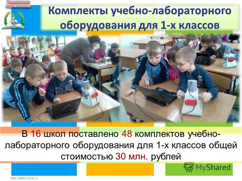 6 В 16 школ поставлено 48 комплектов учебно- лабораторного оборудования для 1-х классов общей стоимостью 30 млн. рублей