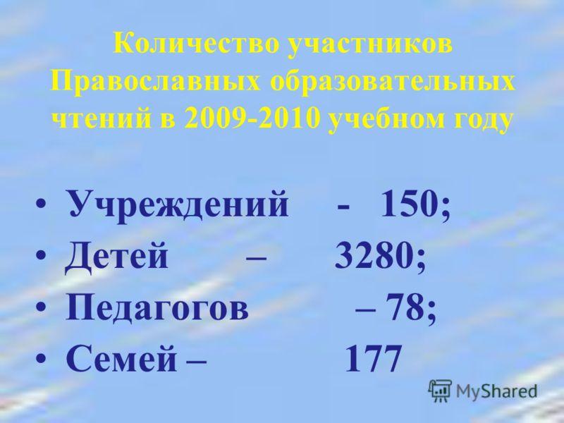 Количество участников Православных образовательных чтений в 2009-2010 учебном году Учреждений - 150; Детей – 3280; Педагогов – 78; Семей – 177